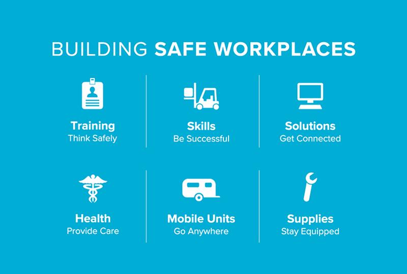 Build Safe Workplaces